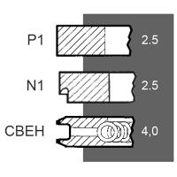 Segmenti Fiat Segmenti  Motor